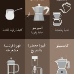 2coffee-brewing-infographic-edited-forblog