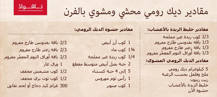 مقادير وصفة ديك رومي مشوي بالفرن